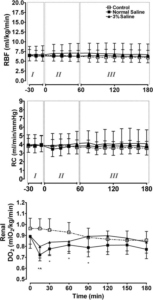 Fig. 4. Western blots showing the effects of xenon and hypothermia treatment on expression of certain proteins associated with apoptotic pathways (Bax, BclXL). Four hours after hypoxia–ischemia induced by right common carotid artery ligation and exposure to 8{e43154ce913794517af217fcab284b44cfe906ba9a1c4ba2ecde5a9be0395ec5} oxygen in nitrogen, 7-day-old postnatal rat pups were treated with xenon and/or hypothermia for 90 min. After recovery for 24 h, the animals were killed and the brains were harvested. Xenon alone at 70{e43154ce913794517af217fcab284b44cfe906ba9a1c4ba2ecde5a9be0395ec5} or 20{e43154ce913794517af217fcab284b44cfe906ba9a1c4ba2ecde5a9be0395ec5} xenon accompanied with modest hypothermia (35°C) caused an increase in the antiapoptotic factor BclXL( A) and a significant reduction in the proapoptotic factor Bax ( B) in the ipsilateral cerebral hemisphere to the injury. * P< 0.05. ** P< 0.01. Reproduced with permission. 67